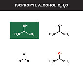 Vector molecule of isopropyl alcohol or isopropanol in several variants - organic chemistry concept