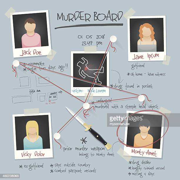 vector murder board background - murder stock illustrations