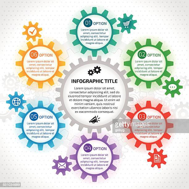Vector of gears listing different options
