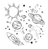 Vector of hand draw set of space icon