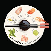 Vector of Nutrition facts of Sushi. Healthy concept.