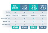 Vector pricing table template