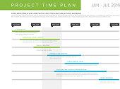 Vector project time plan gantt graph