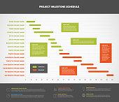 Vector project timeline gantt graph