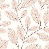 vector retro style leaves wallpaper pattern