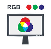 Vector rgb concept with lcd monitor - Additive color mixing