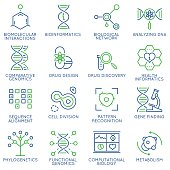 Vector set of 16 linear thin icons related to bioinformatics and bioengineering. Mono line pictograms and infographics design elements