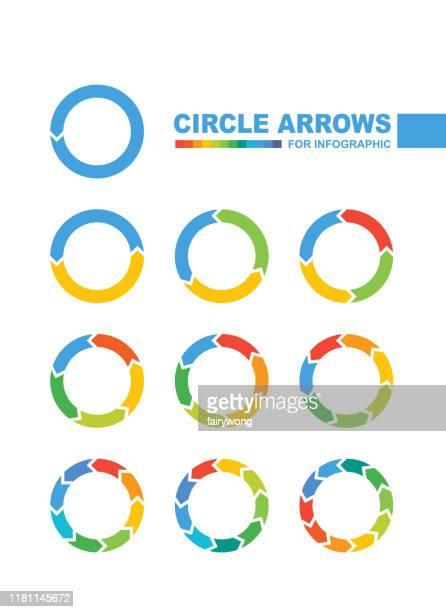 vector set of circles of arrows - circle arrow stock illustrations