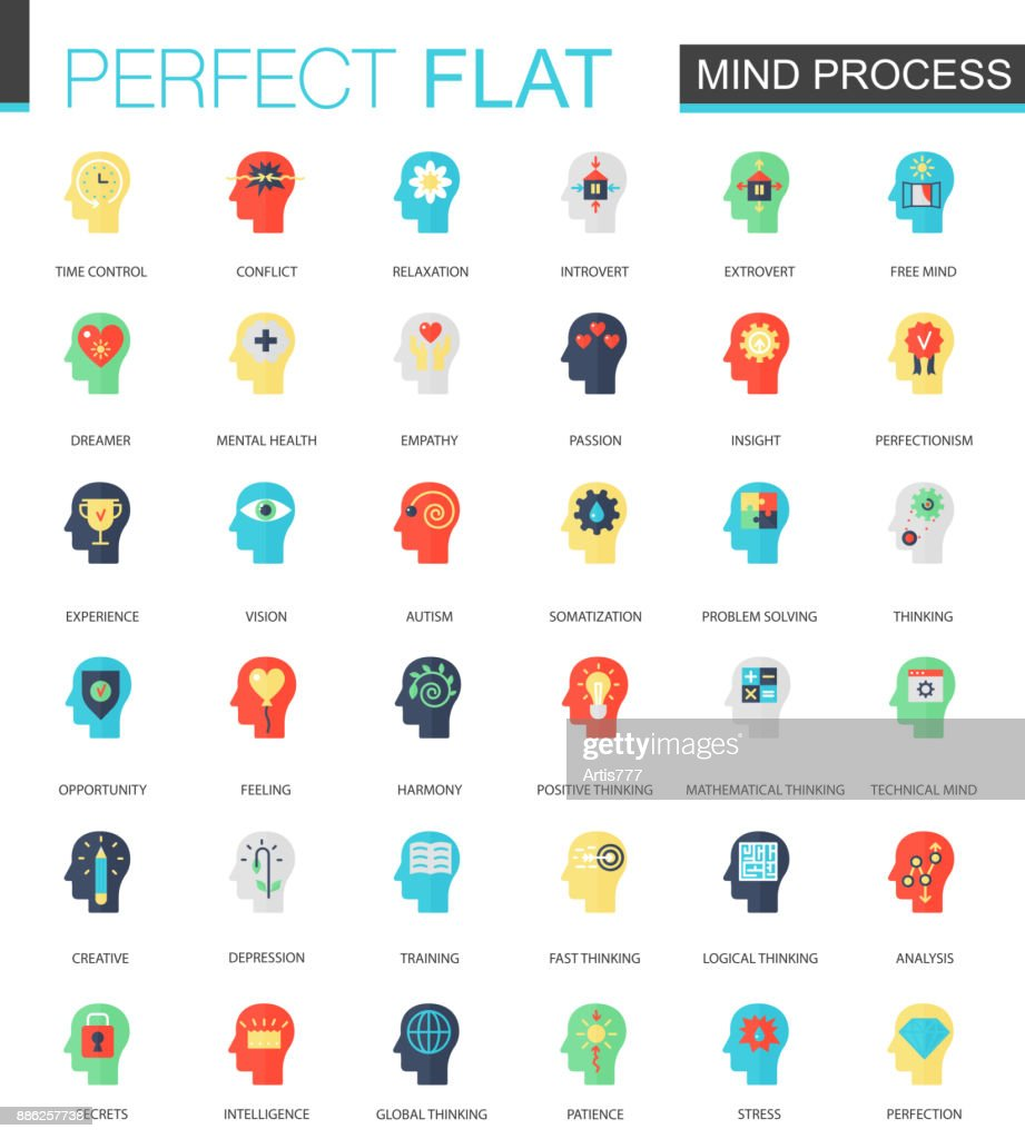 Vector set of flat Brain and Mind process icons.