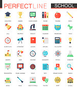 Vector set of flat School education icons.