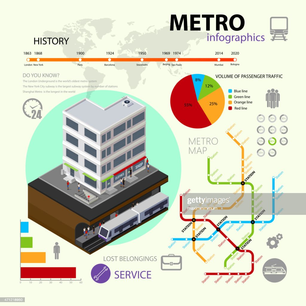vector set of rapid transport infographic elements.