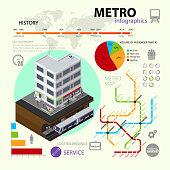 vector set of rapid transport infographic elements.