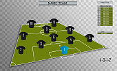 Vector soccer field with the arrangement of players and staff in the game