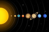 Vector solar system with planets, diagram