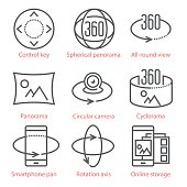Vector thin line icons set with 360 Degree View, 3D