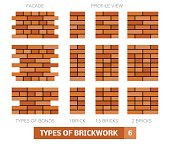 Vector types of brickwork