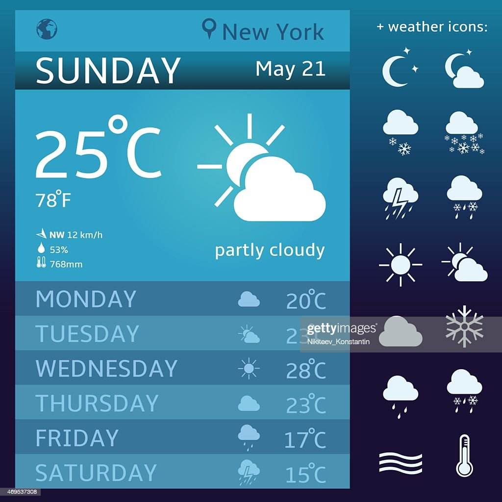 Vector Weather Widget Template