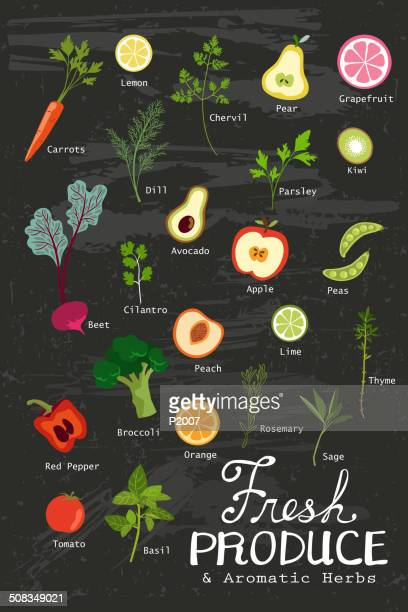 Vegetable and Herbs in Chalkboard