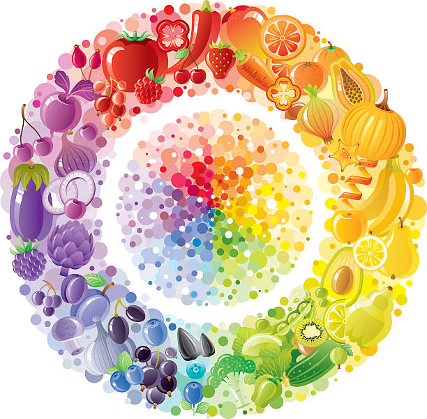 Vegetarian Rainbow Plate Withe Fruits, Vegetables, Nuts, Berries Wall Art