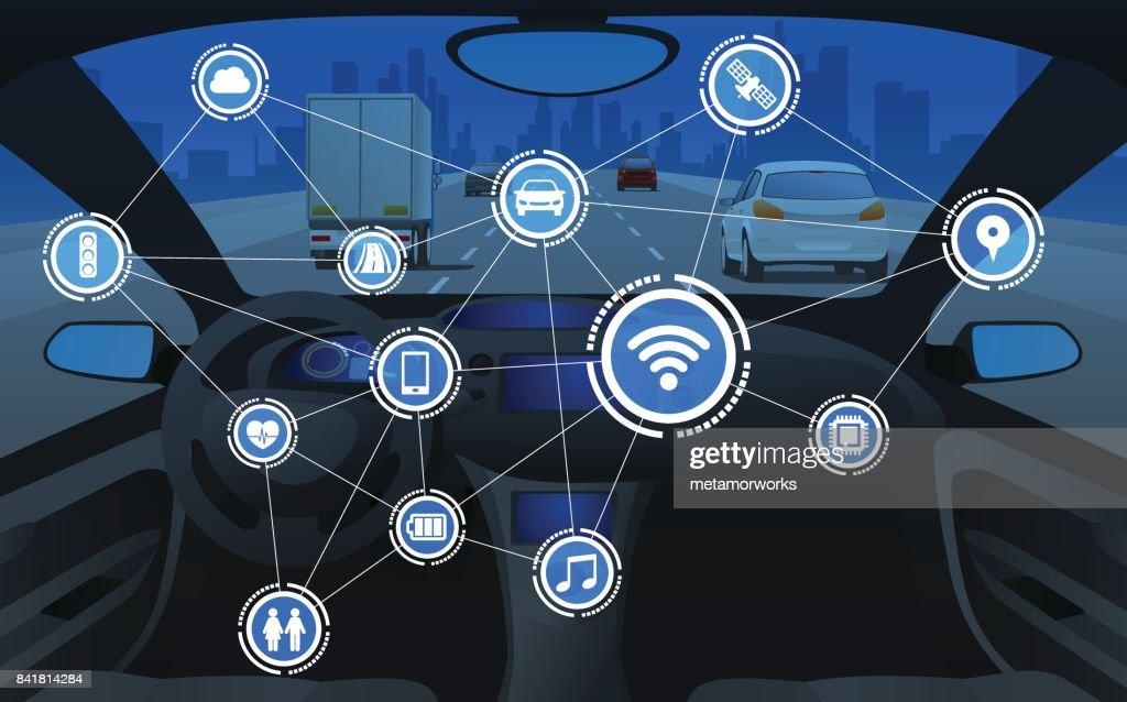 vehicle cockpit front view and wireless communication network, autonomous car, intelligent vehicle, connected automobile