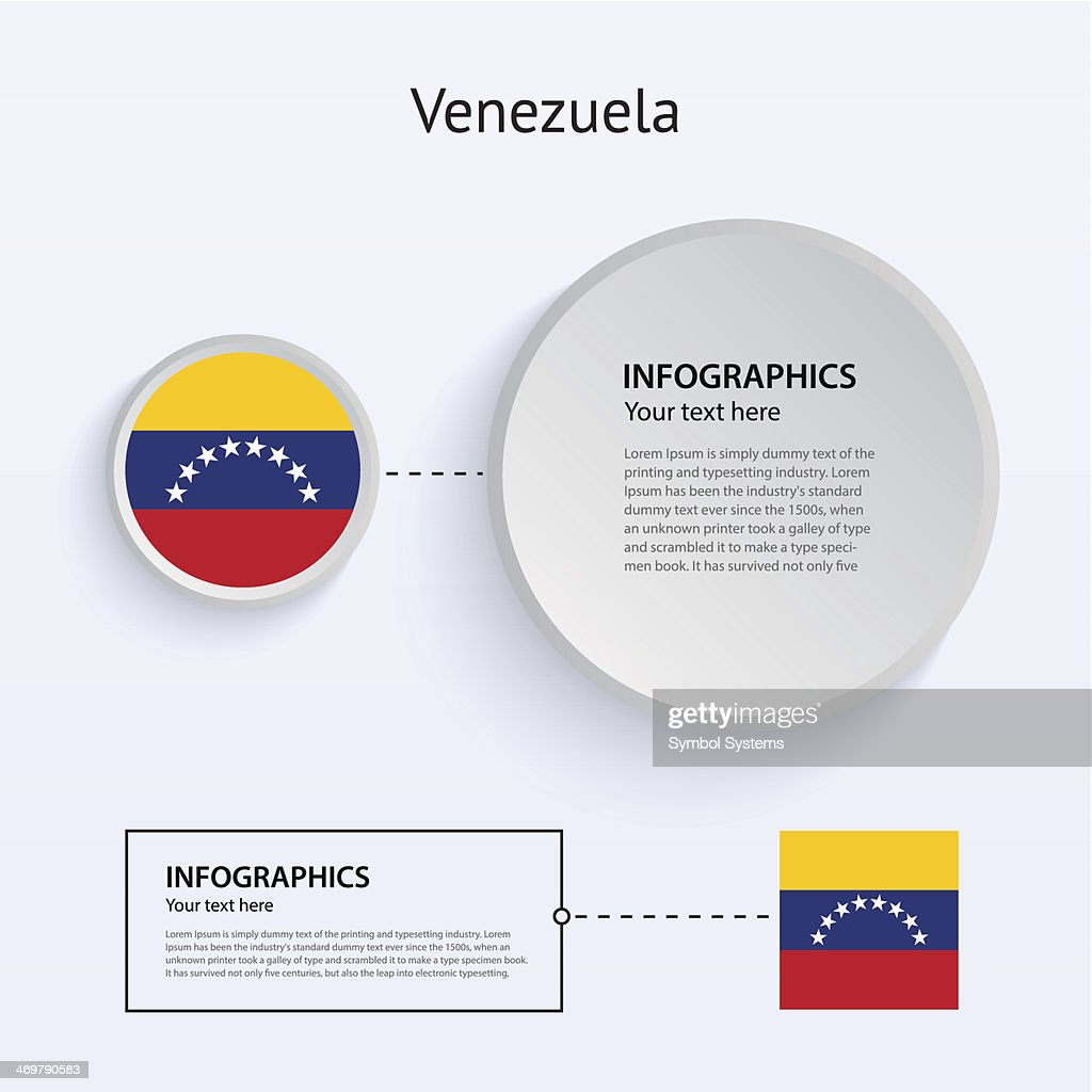 Venezuela Country Set of Banners.