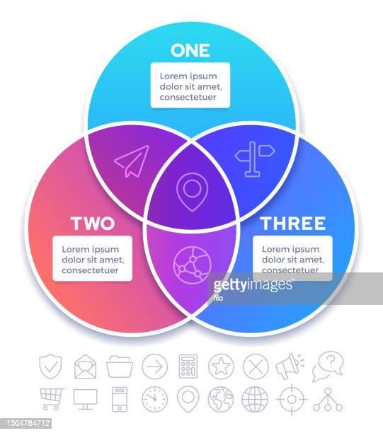 illustrazioni stock, clip art, cartoni animati e icone di tendenza di infografica diagramma di venn tre soggetti - numero 3