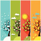Vertical banners with winter, spring, summer, autumn trees.