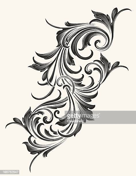 Victorian Acanthus Scrollwork