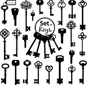 Vintage antique key collection