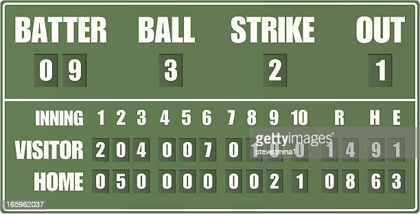 vintage baseball scoreboard - scoring stock illustrations