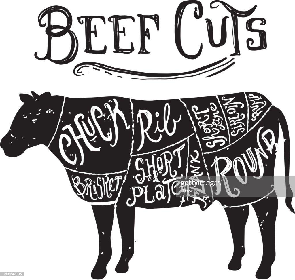 vintage beef cuts butcher diagram vector id508347136 prime rib cow beef diagram car wiring diagrams explained \u2022