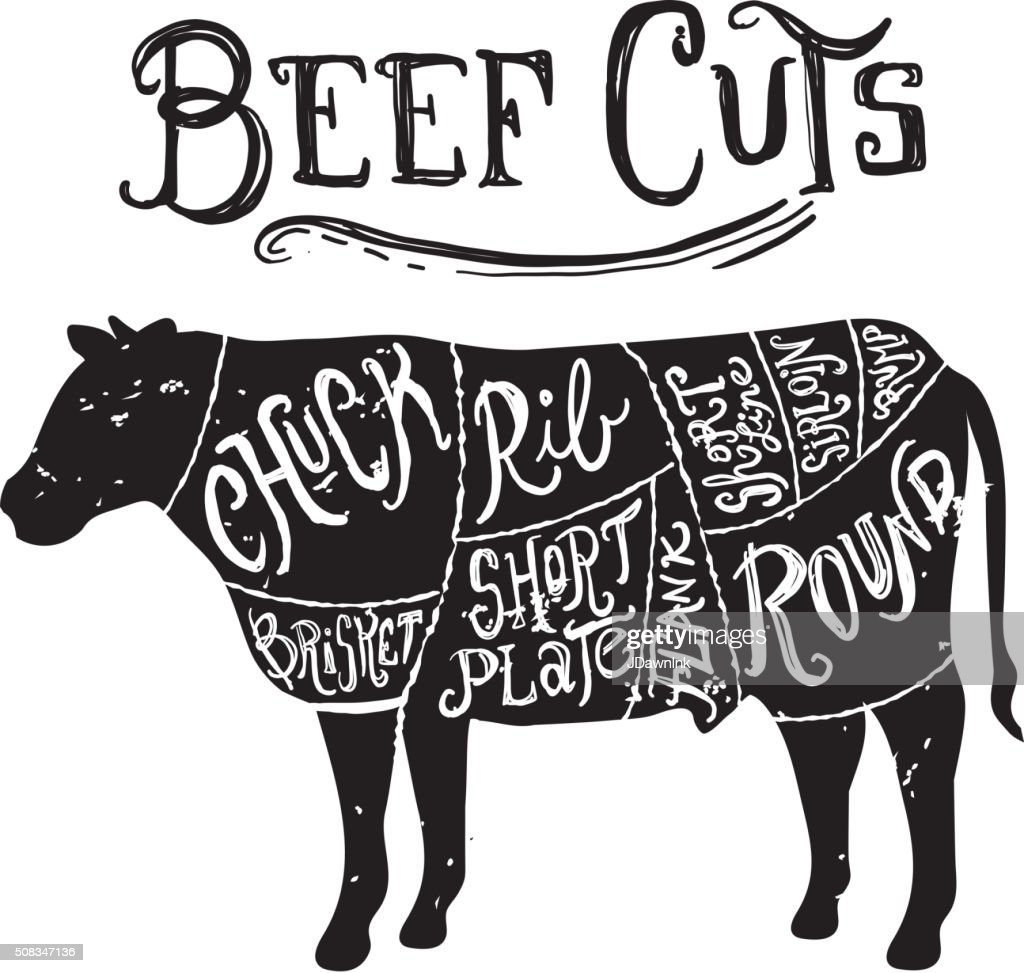 Vintage Beef cuts butcher diagram