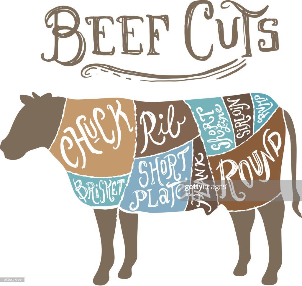 Vintage beef cuts butcher diagram vector art getty images vintage beef cuts butcher diagram vector art pooptronica