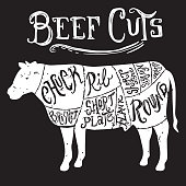 Vintage Beef cuts butcher diagram