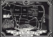 Vintage Blackboard American Cut of Beef