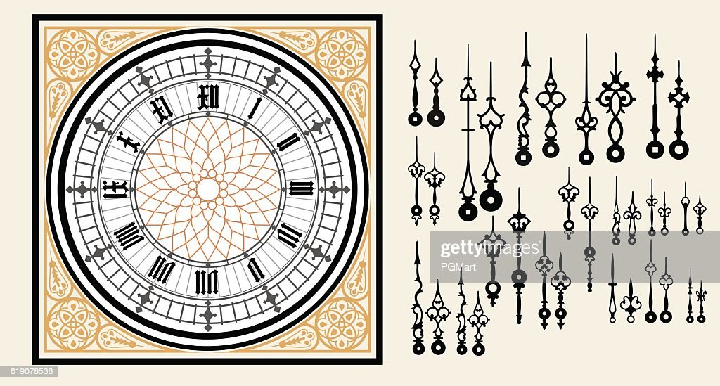 Vintage Clock dial with set hands in the Victorian style