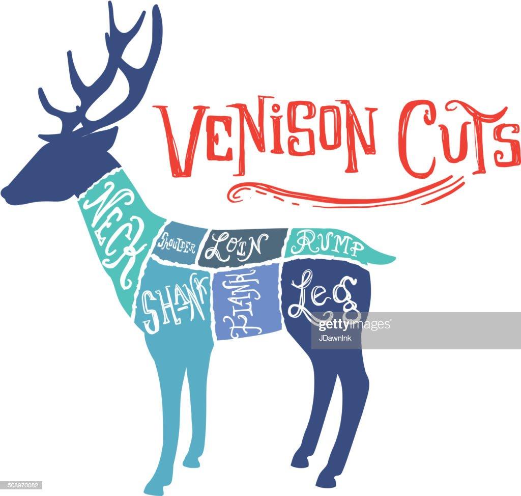 Super Vintage Deer Or Venison Cuts Butcher Diagram Stock Vector Getty Images Wiring 101 Cajosaxxcnl