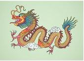 Vintage Dragon.
