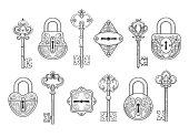 Vintage key, keyhole and lock set