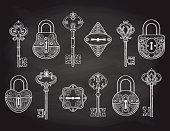 Vintage locks and keys on chalkboard