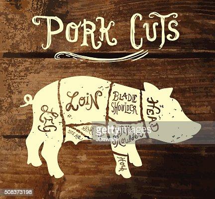 Morceaux De Boucherie Diagramme De Porc Vintage Clipart vectoriel ...