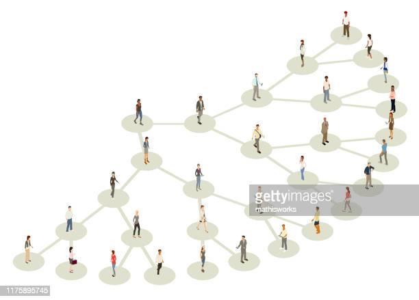 ilustraciones, imágenes clip art, dibujos animados e iconos de stock de diagrama de comunicación viral - untar