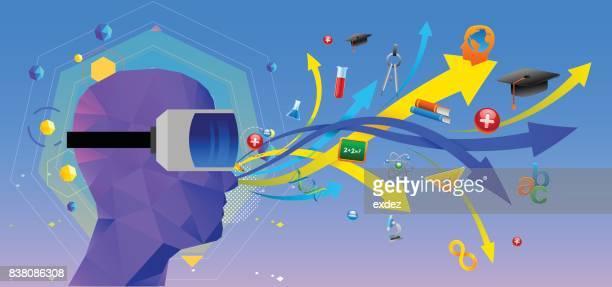Virtual reality based education