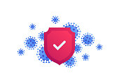 Virus epidemic concept. Vector modern flat illustration. Coronavirus symbols and red shield with check mark isolated on white background. Design element for medicine banner, infographic, web, poster.