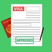 Visa, registration of documents for immigration, passport.