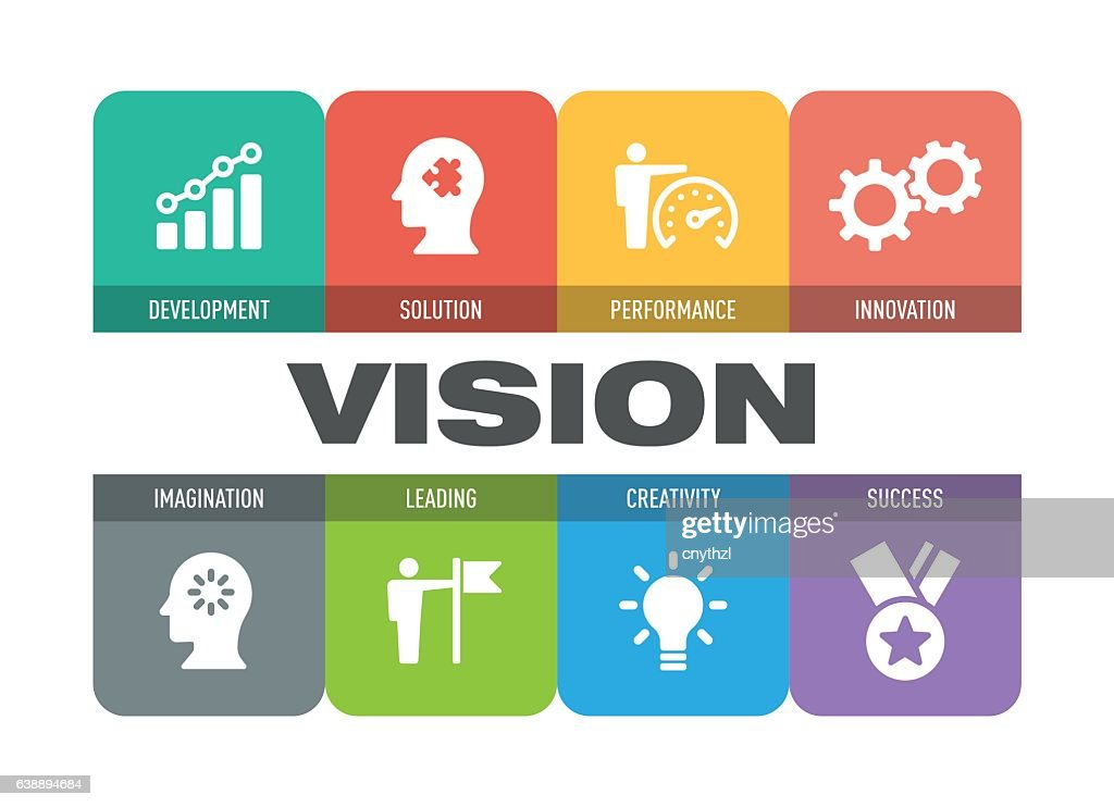 Vision Icon Set