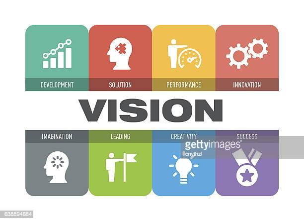 ilustraciones, imágenes clip art, dibujos animados e iconos de stock de vision icon set - determinación