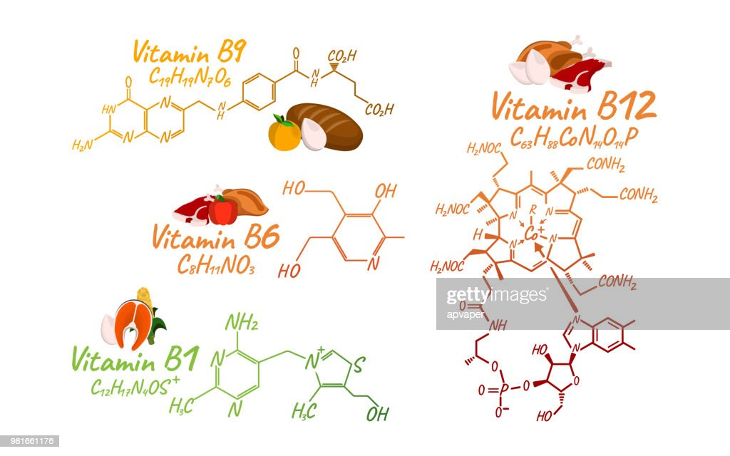 Vitamin Complex with Food B1, B6, B9, B12 Label and Icon. Chemical Formula and Structure Logo. Vector Illustration