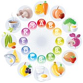 Vitamin's table with food icons