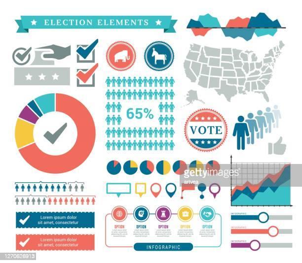 ilustrações, clipart, desenhos animados e ícones de conjunto ifográfico de votação - eleição